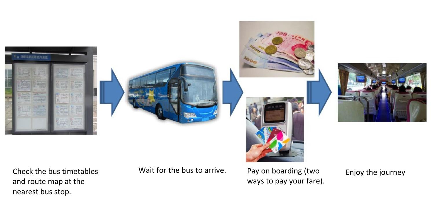 How to Use the Intercity Bus Service